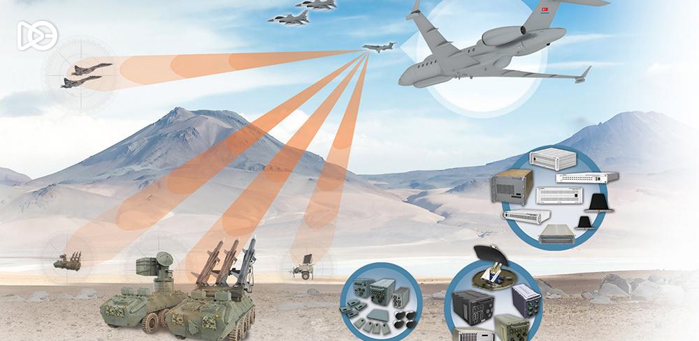 HAVASOJ: Hava Platformunda Uzaktan ED/ET Sistemi