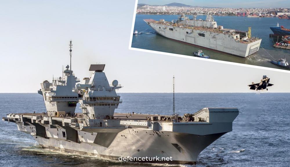 Türk Deniz Kuvvetleri ve Uçak Gemisi Üzerine